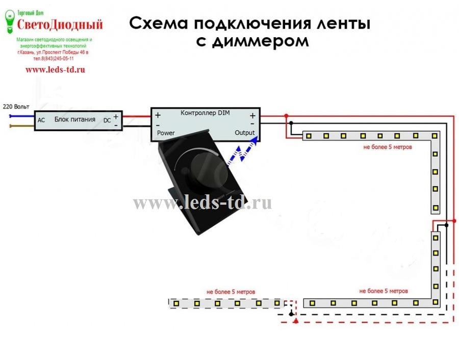 Как сделать багажник на ваз 21099